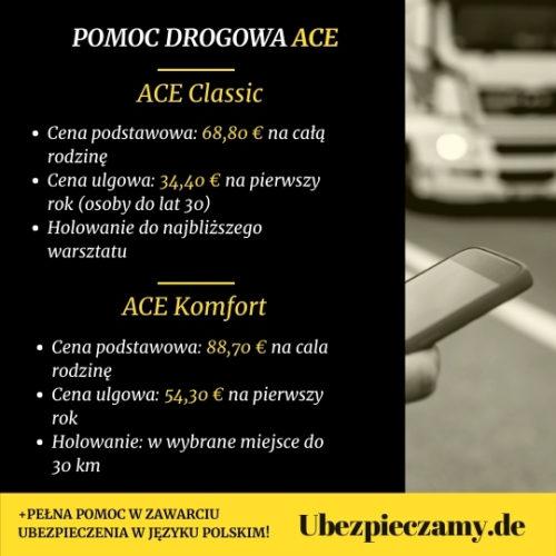Pomoc Drogowa Ubezpieczenie ACE